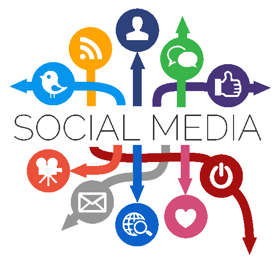 social media Marketing Company in Coimbatore
